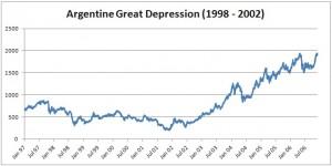 Argentina (crisis)