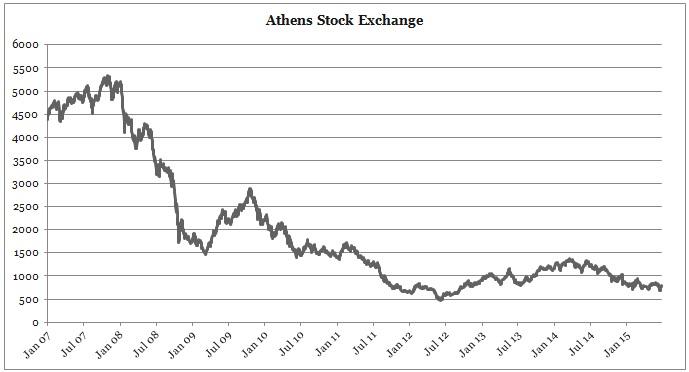 GreeceStock
