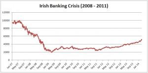 Ireland (crisis)